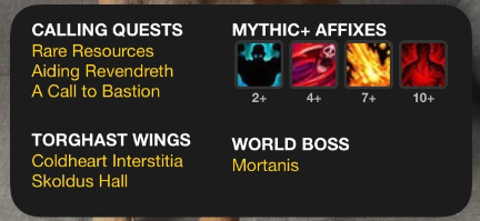 Today in WoW widget screenshot